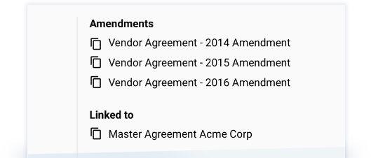 Amendments Feature